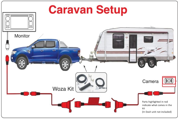caravan Setup 2 rs